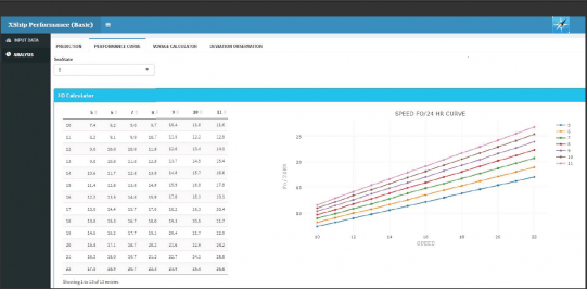 XShip Launches Vessel Performance Analysis Tool
