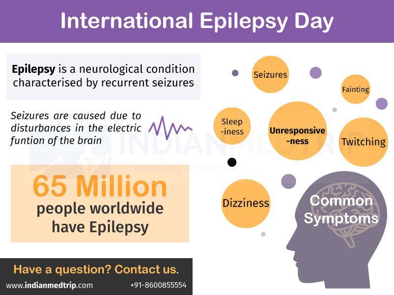 International Epilepsy Day – Supporting Epilepsy Around The World!
