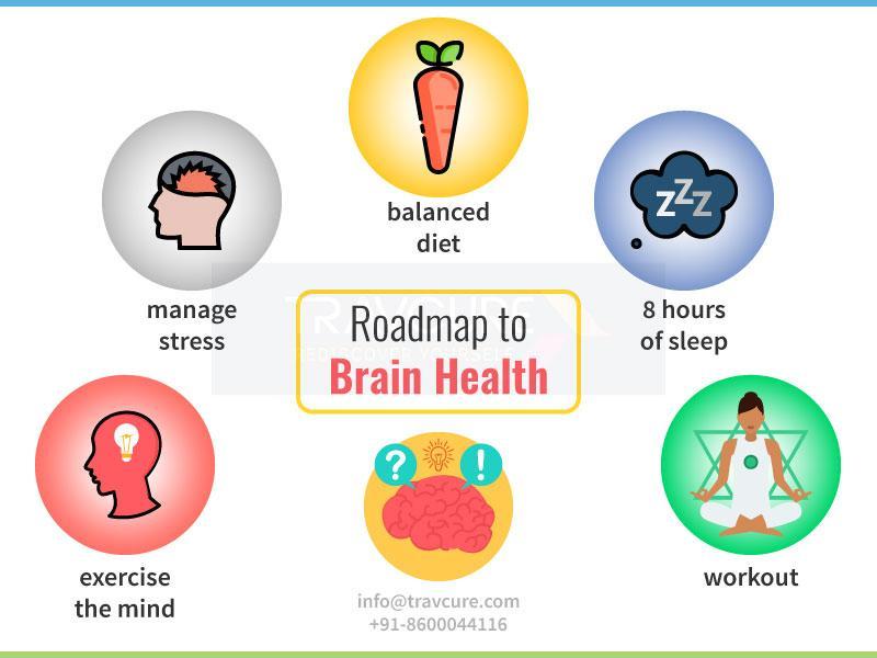 Brain Awareness Week: How to Improve Your Brain Power?