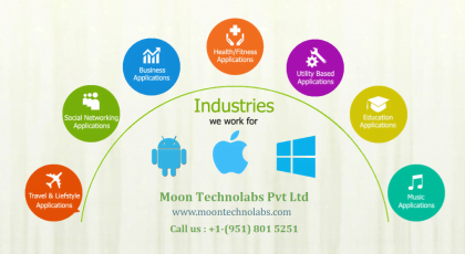 MoonTechnolabs will take you to New Pinnacles in Upcoming Year Converting Your Dreams Into Reality