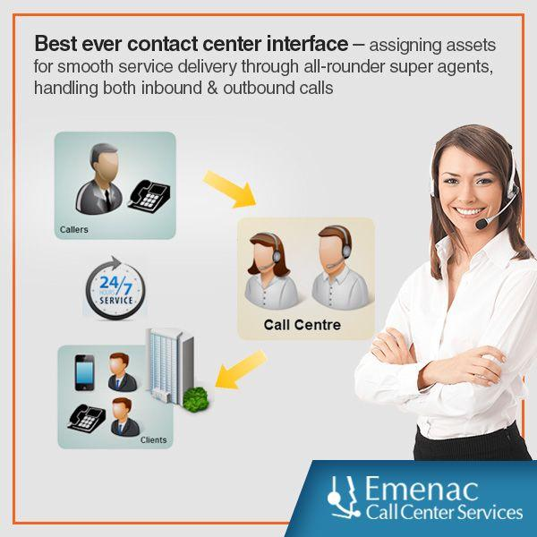 Call Center Blended System by Emenac Call Center Services