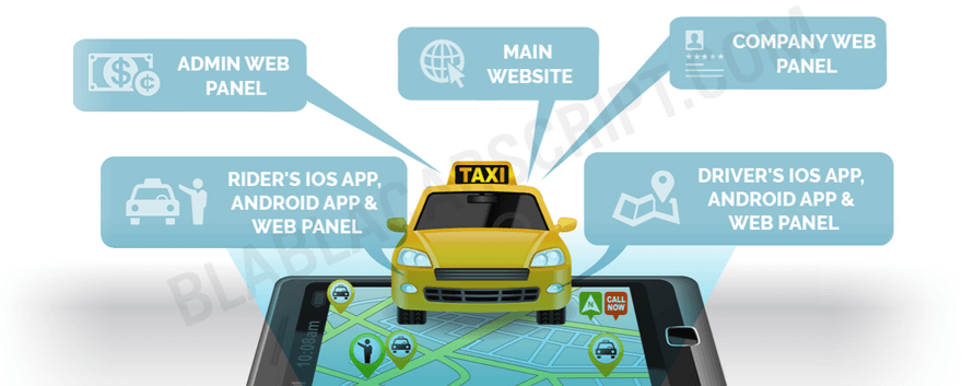 Meet Cubetaxi: The best clone of Uber Taxi App