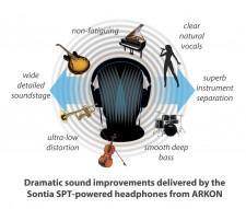 Sontia and ARKON Create Revolutionary Audiophile-Grade Wireless Headphones