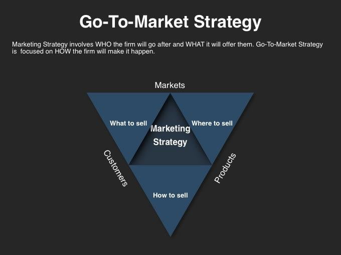 Go To Market Strategy Template Released By Four Quadrant EPRNews - Go to market strategy template