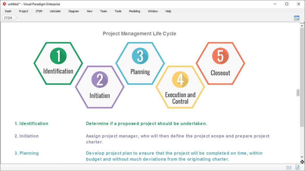 Project Management Tool in Visual Paradigm 14.1