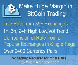BTCMarginProfit announce free membership for Bitcoin Traders