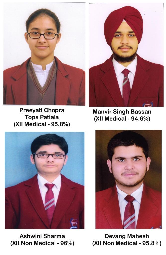 BIPS – Bhupindra International Public School Tops in  XII CBSE Medical Stream