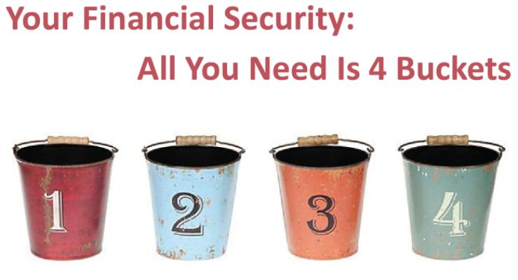 Financial Security? All You Need Is 4 Buckets