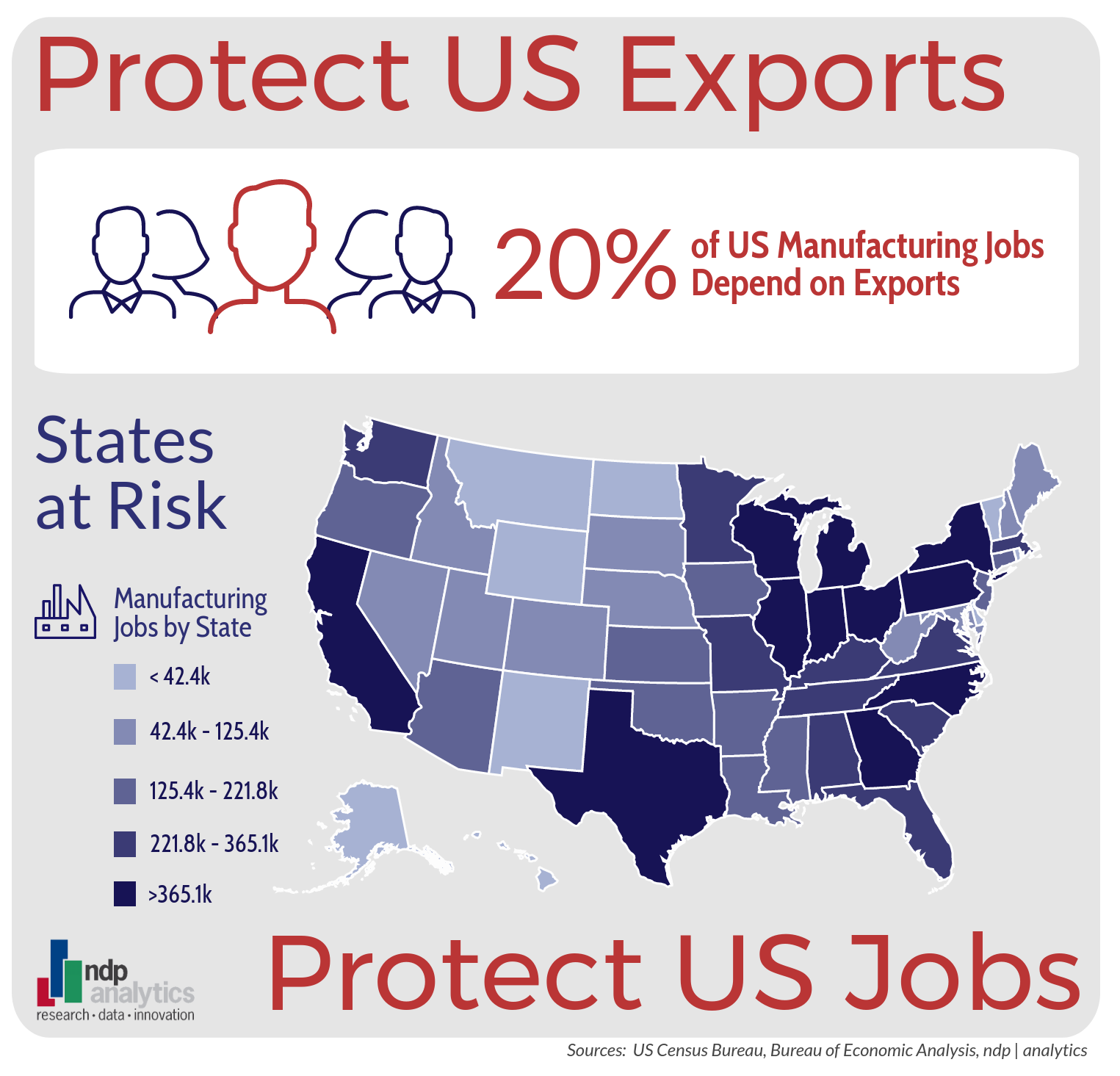 Exports Fuel the Economy and Create Jobs