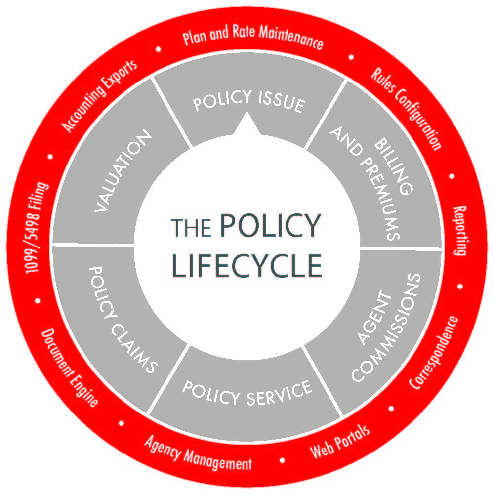 Selected Funeral and Life Insurance Company Chooses QLAdmin Solutions for Policy Administration