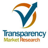 Smart Antenna Market: Research and Development to Play Pivotal Role in Growth – TMR