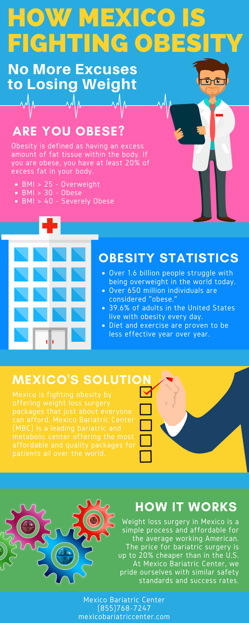 Mexico Bariatric Center: How Mexico is Fighting Obesity