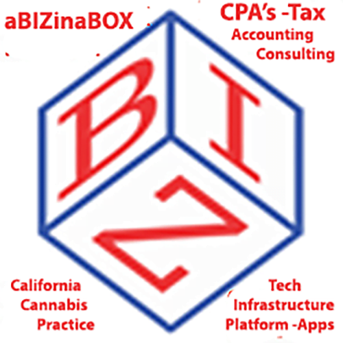 "aBIZinaBOX – California Commercial Cannabis Distribution Suite [""CCDS""]"
