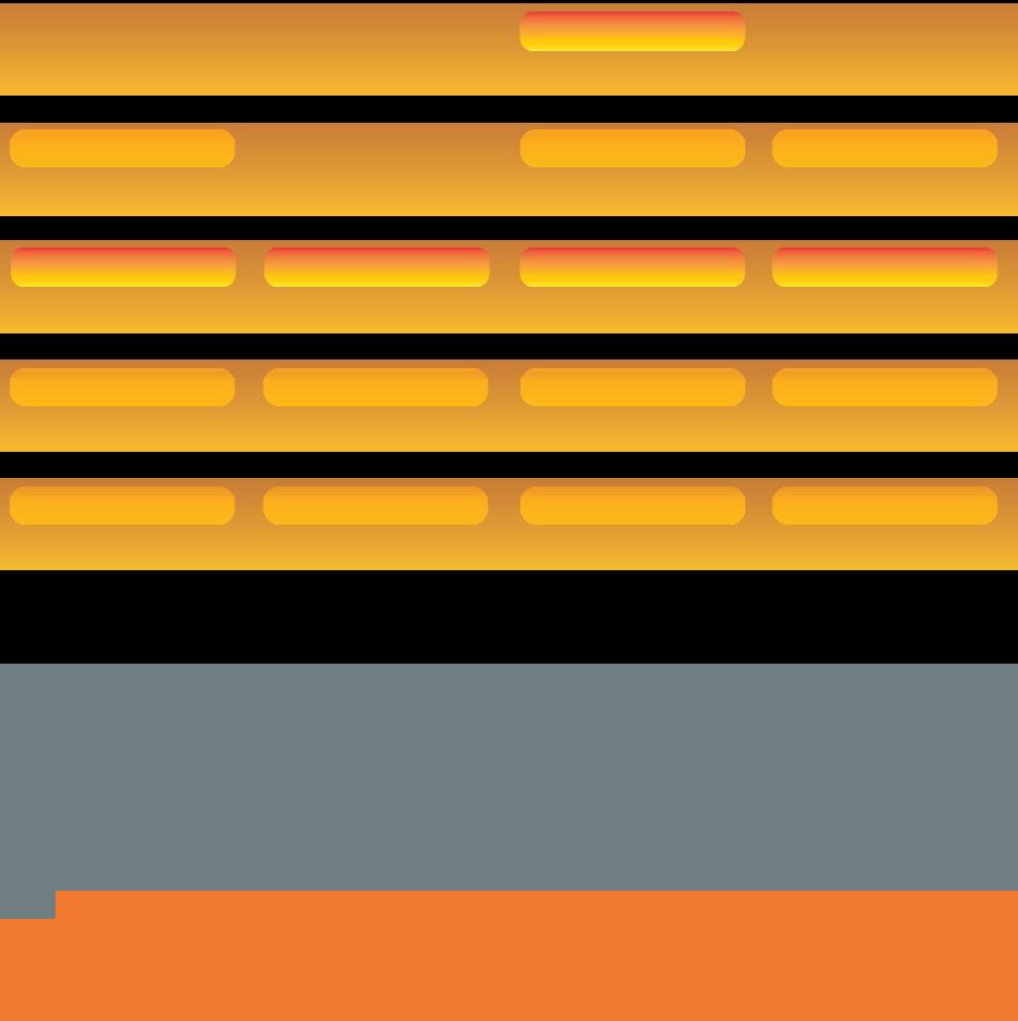 Prince AV