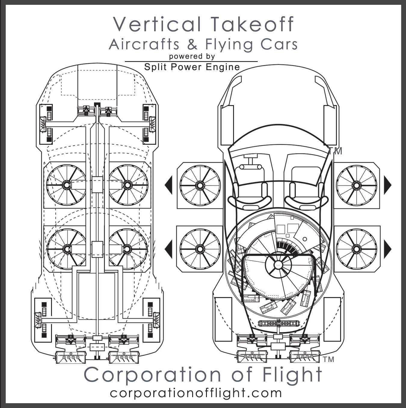 Flying Cars Now a Reality With New Innovative Engine From Corporation of Flight Inc.