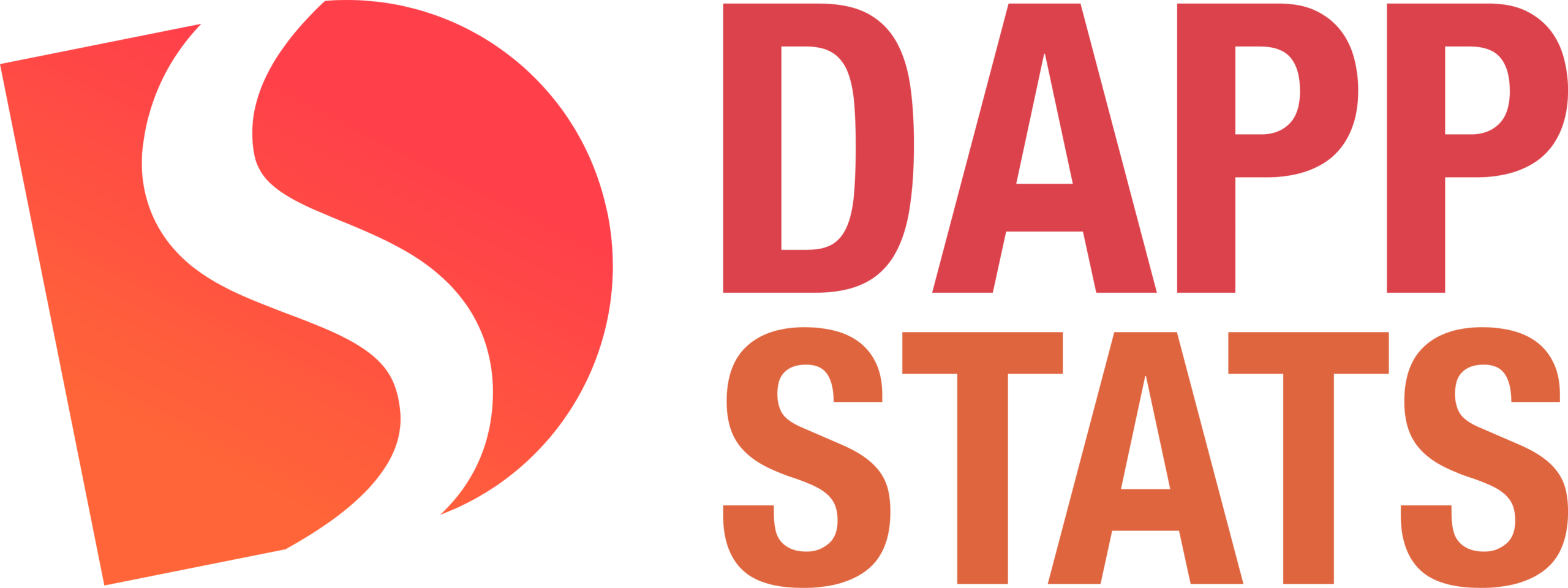 DappStats.com Provides a Simplified Way to Find Information on Decentralized Applications