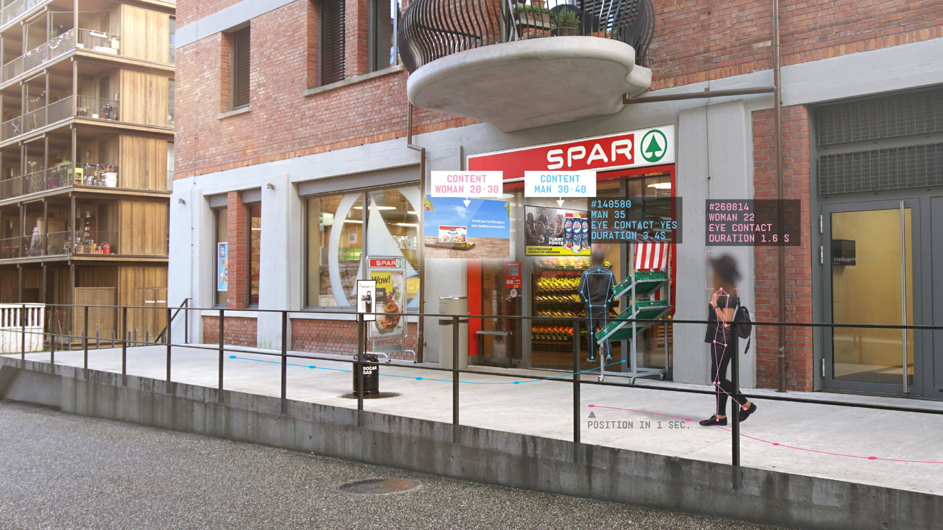 With Advertima's AI-Powered Digital Signage, SPAR Increases Sales by 10.5%