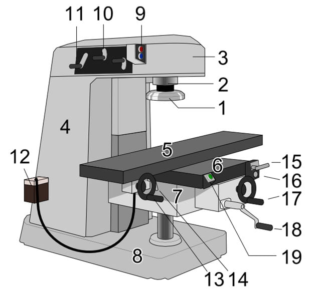 4 Vertical Milling Machine Shopping Tips