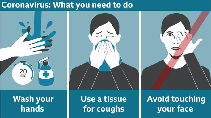 Things that Students should do to Protect from Coronavirus