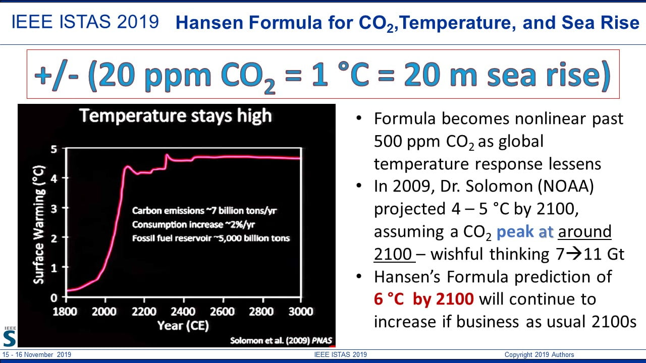 Quantitative Carbon Dioxide, Temperature, and Sea Level Relation for the Future of Terrestrial Fossil- Fueled Technology
