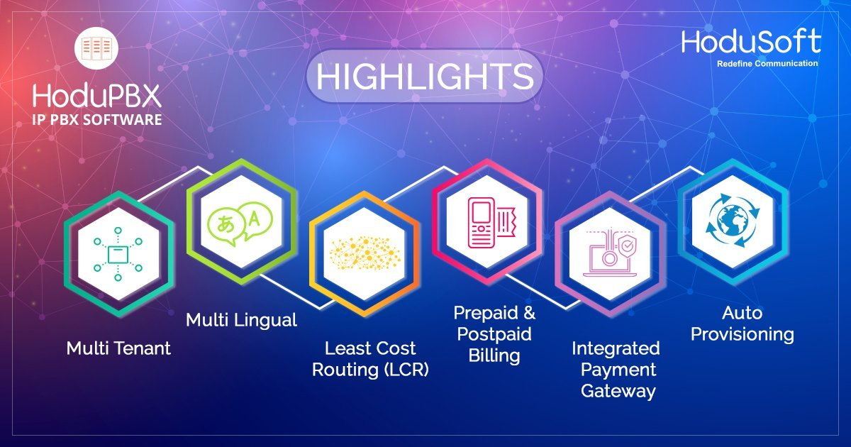 HoduSoft's Advanced HoduPBX-Multi-Tenant IP PBX Software With Unlimited Tenants, Unlimited Extensions and Unlimited Concurrent Calls is Reliable, Scalable, and Secure