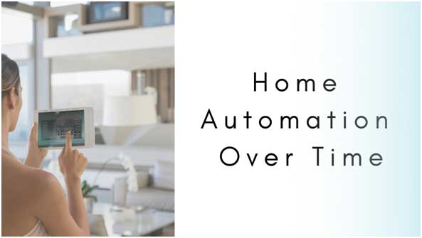 Home Automation Devices Development Over Time