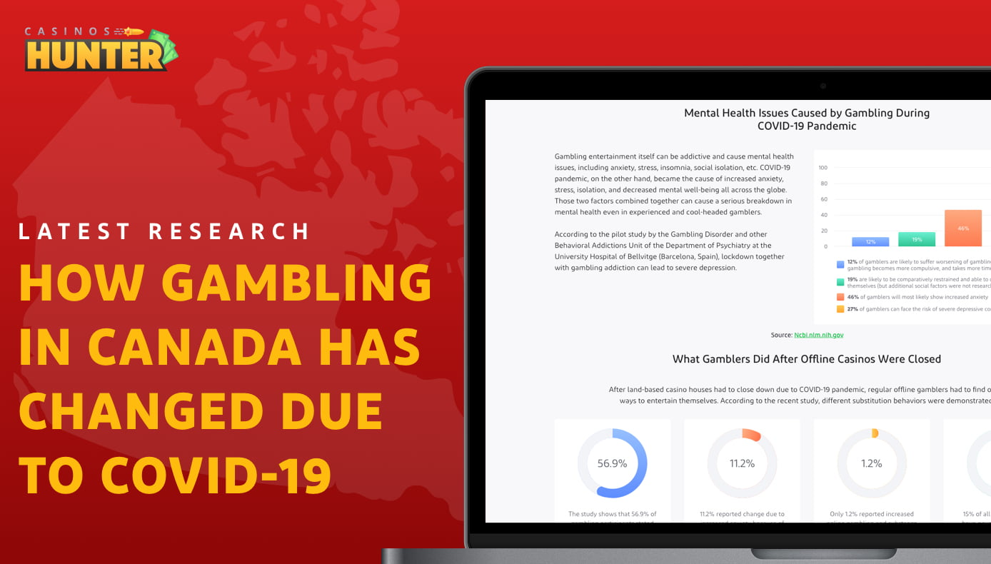 Latest Research on How the Pandemic Changed the Canadian Gambling Industry