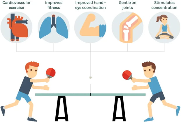 5 Awesome Health Benefits of Ping Pong