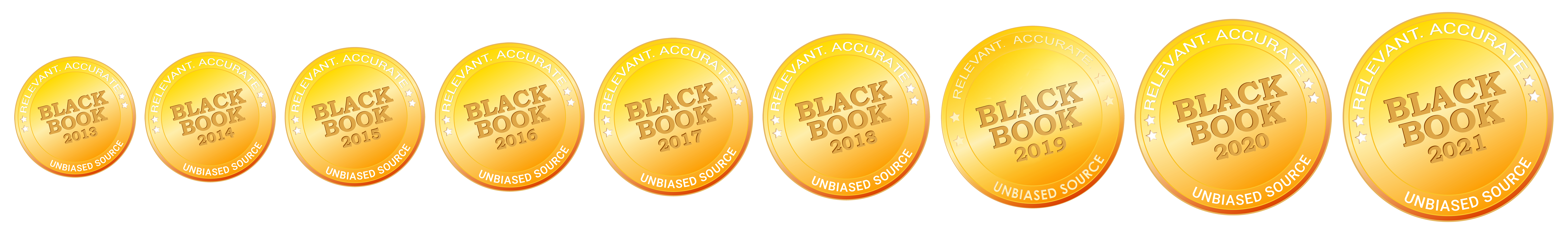 Nuance Awarded #1 End-to-End Coding, CDI, Transcription & Speech Recognition Technology Solution Rating for 8th Consecutive Year by Black Book Research
