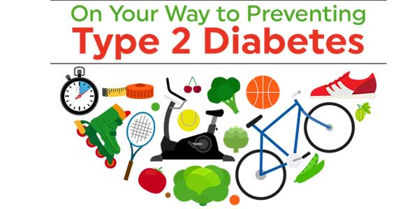 A Health Guide: How To Reduce Your Risk of Type 2 Diabetes